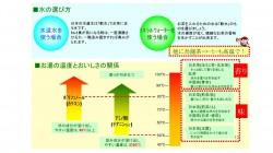 ★三喜有様 日本茶セミナー00121